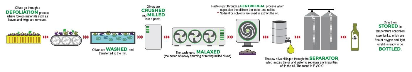 8.5x14-milling-process